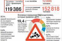 В Москве легковой автомобиль врезался в автобусную остановку