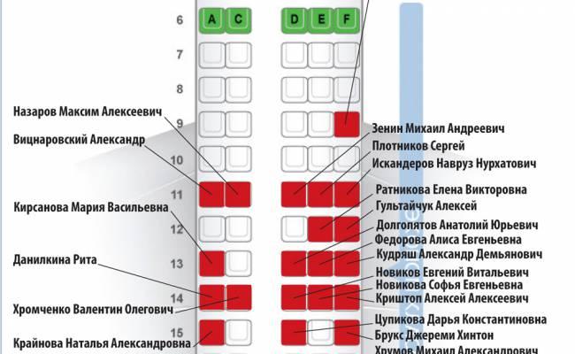Опубликована схема рассадки погибших в Шереметьево пассажиров Superjet