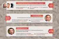 Бывший вице-мэр Кишинева задержан по подозрению в коррупции