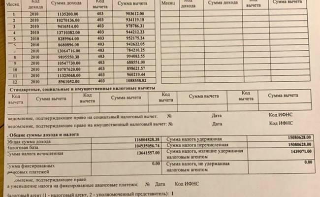 Вскрылись сомнительные схемы обогащения звездного адвоката Добровинского: жонглировал доходами