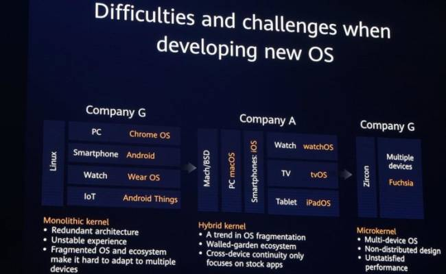 Что за стыд? Huawei рассказала, чем Harmony OS отличается от Android и iOS