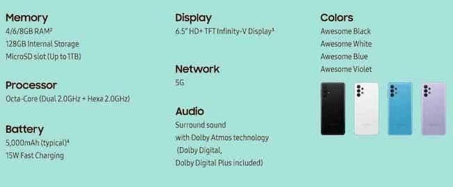 Перед Galaxy S21 Samsung выпустила свой самый дешевый 5G-смартфон
